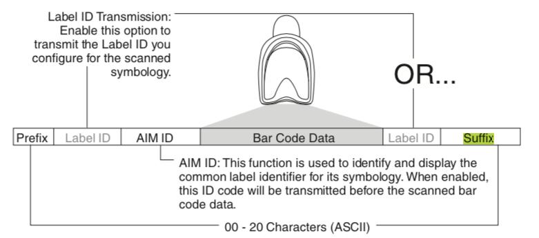 Connect Barcode Scanner Datalogic QuickScan QBT2101 with Windows 10